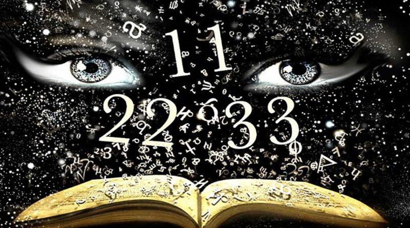 Число вашей Сущности